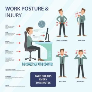 walkley-work-posture-graphic-1024x1024-1